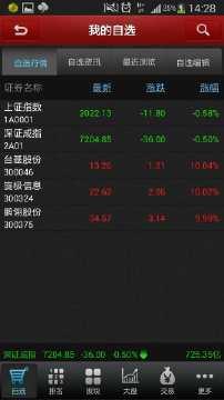 股市资讯软件哪个好_股票软件上显示的浮动盈亏减去买卖交易费用吗?