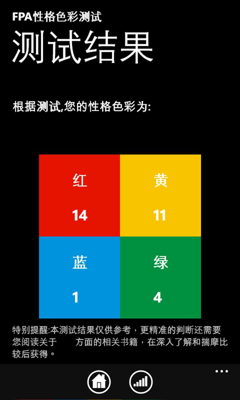 性格色彩测试结果是红8黄9蓝7绿6,是好还是坏
